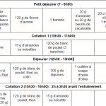 Pdm 2800 cal 1 fitness musculation nutrition - Regime prise de masse ...